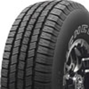 BFGoodrich All Season Tires